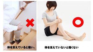 ひざ痛チェックの説明画像