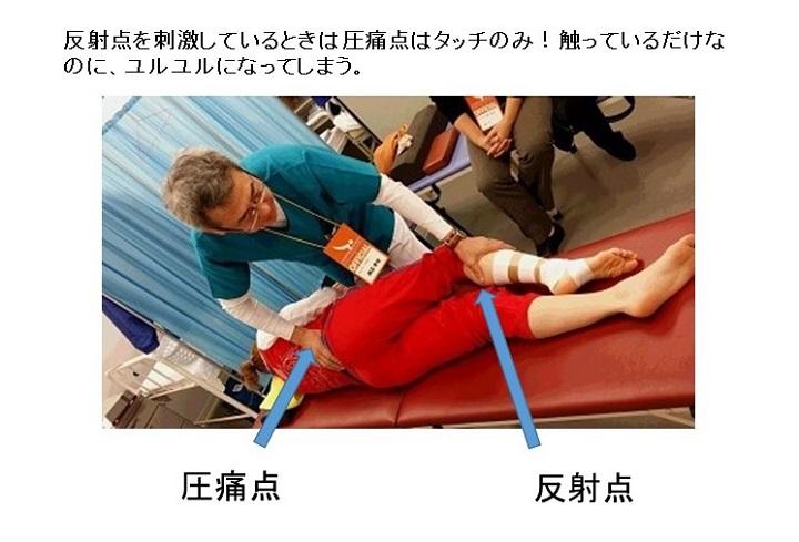 二点治療の説明画像